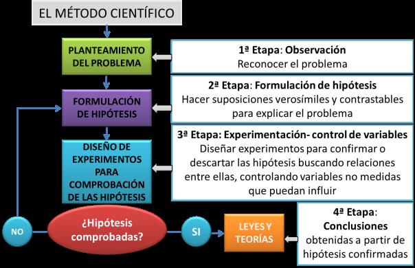 2 Modulo 1 11