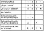 tabla 01