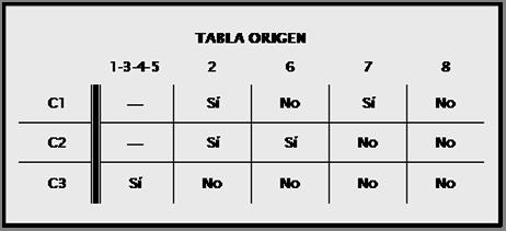 tabla 05