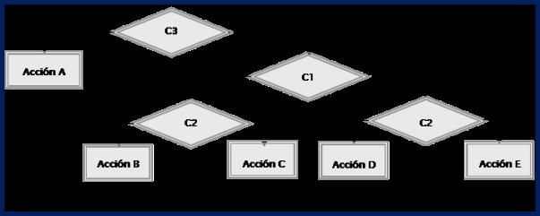 tabla 07