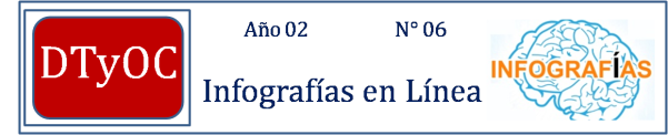 Portada DTyOC 03 06